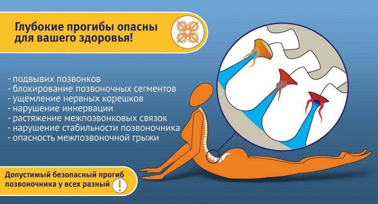 Глубокие прогибы опасны для вашего здоровья!